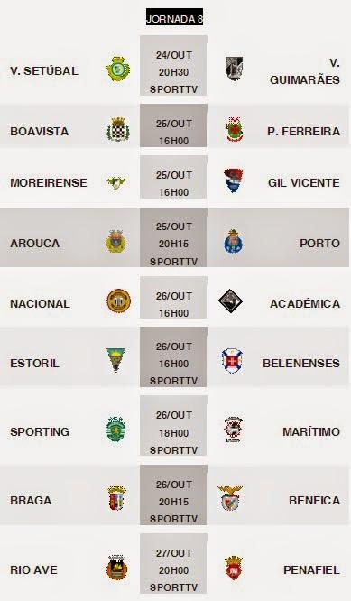 Primeira Liga 2014-2015 8ºJornada