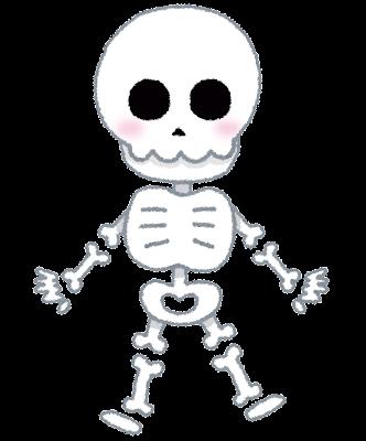 骸骨のキャラクターのイラスト