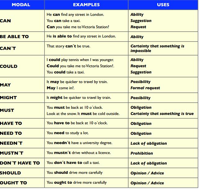 ... Worksheets further Korean Practice Worksheets in addition Present