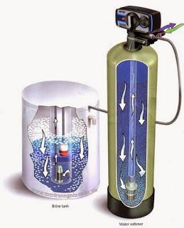 Thiết bị xử lý nước cứng