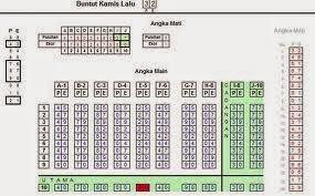 Data Togel Singapura, Data Togel Hongkong, Data Togel sydney Togel Fans Club Sgp 2014html