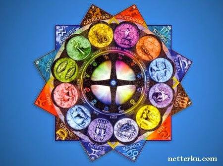 Lingkaran Rasi Bintang - www.NetterKu.com : Menulis di Internet untuk saling berbagi Ilmu Pengetahuan!
