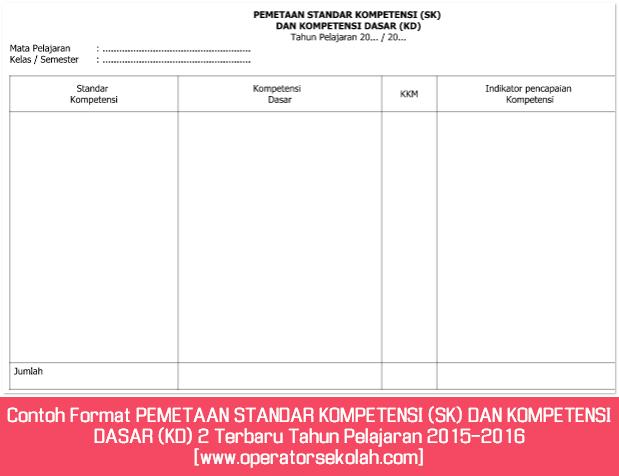 Contoh Format PEMETAAN STANDAR KOMPETENSI (SK) DAN KOMPETENSI DASAR (KD) 2 Terbaru Tahun Pelajaran 2015-2016 [www.operatorsekolah.com]