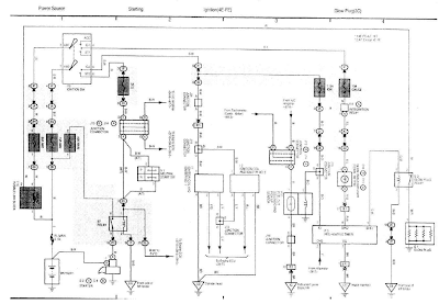 Toyota Corolla Starting System Ignition4E FE Wiring Diagram starting system ignition(4e fe) wiring diagram toyota corolla 2000 yamaha yzf600r wiring diagram at soozxer.org