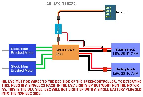 2slvcevxwiring rc sci fi explorer traxxas evx 2 wiring diagram at bayanpartner.co