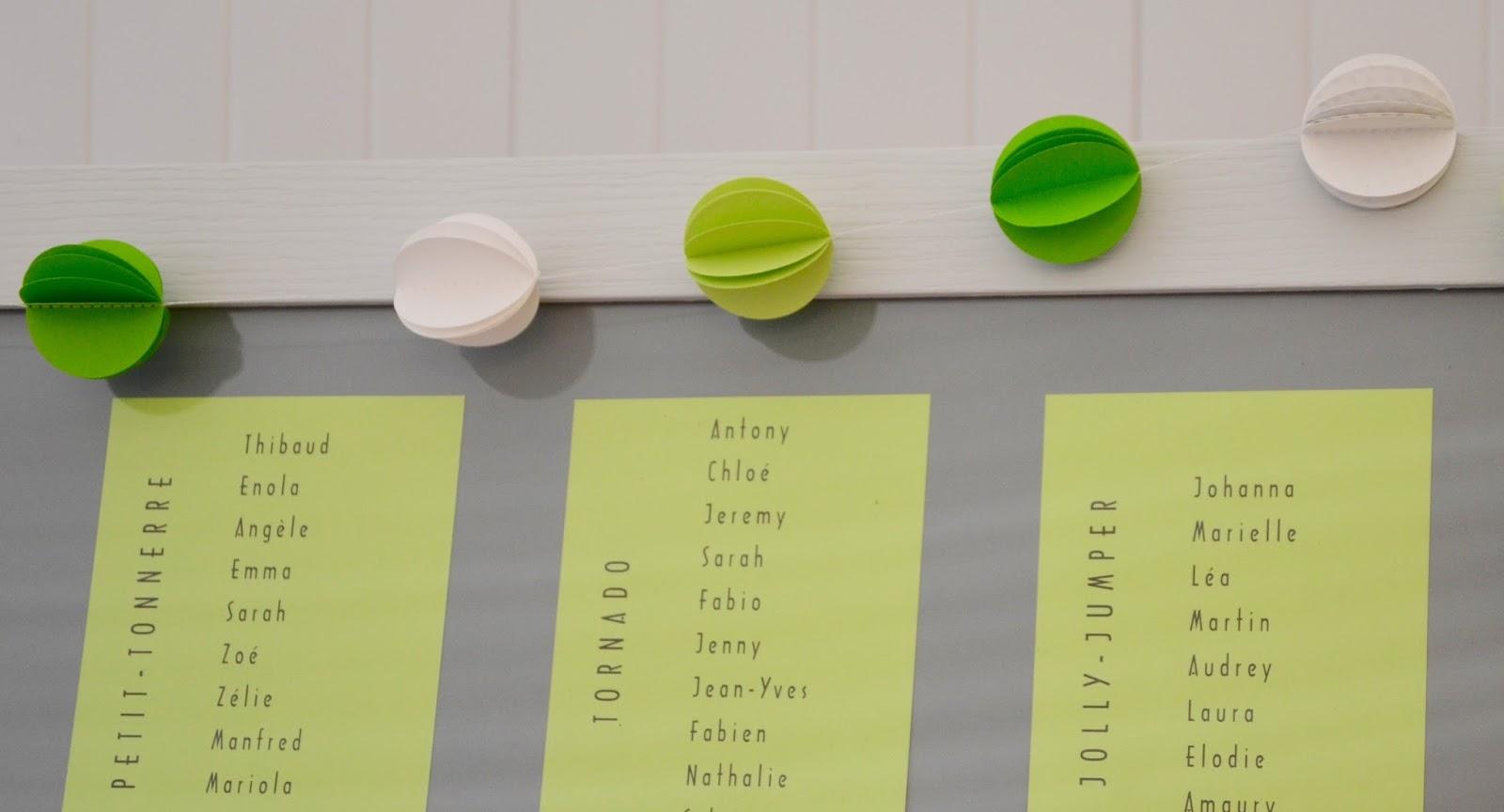 La petite verri re le tableau plan de table mariage 1 - Tableau plan de table mariage ...