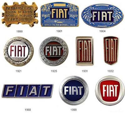 automobile company logos