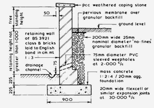 types of retaining wall pdf