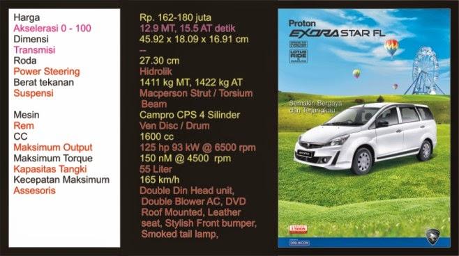 Review Mobil Proton Indonesia Terbaik Produk 2 Proton Exora FL