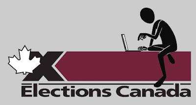 Online voter registration Canadian Federal Election