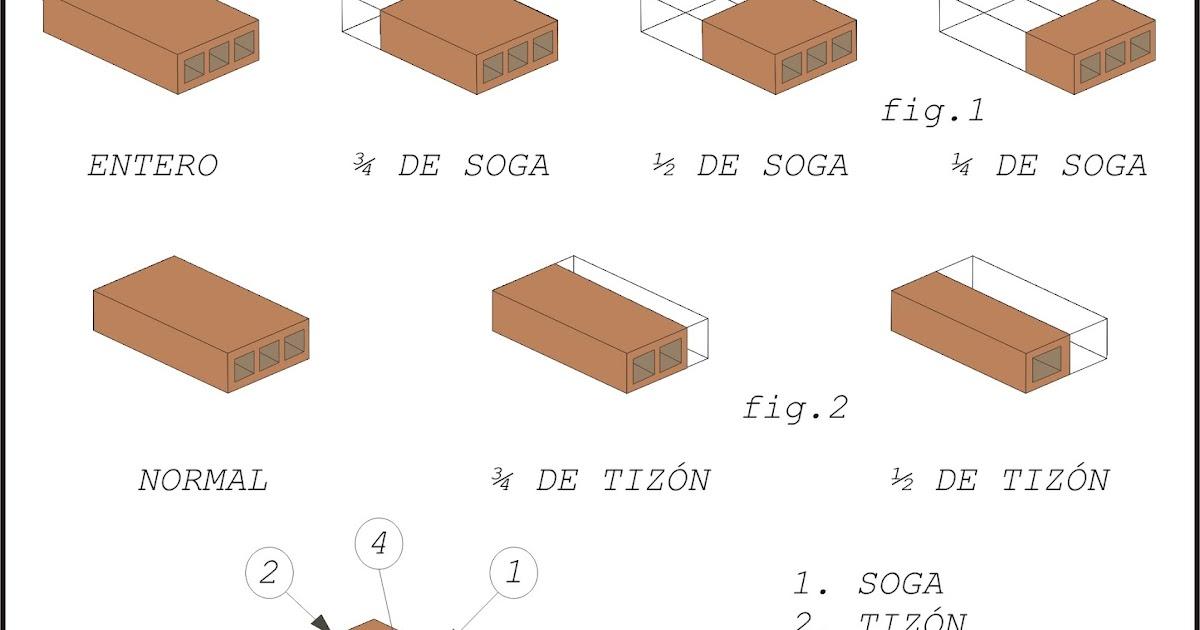 Teor a sobre alba iler a b sica obras de f brica - Ladrillo macizo dimensiones ...