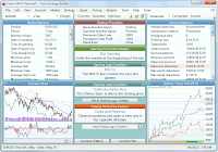Forex Strategy Builder : Create and test a trading strategy for the internet FOREX market