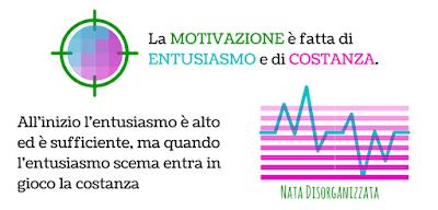 motivazione entusiasmo costanza