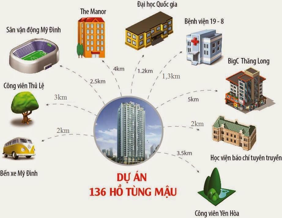 Vị trí dự án chung cư 136 Hồ Tùng Mậu
