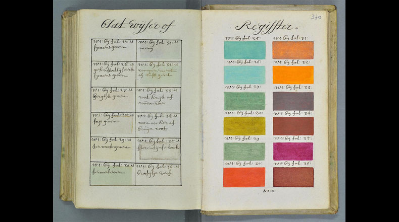 Extraordinaria enciclopedia de colores y pintura de hace 271 años