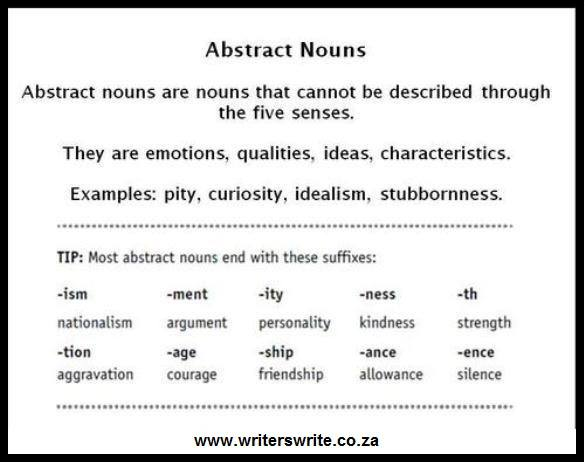 Concrete Nouns Abstract Nouns 3W61a Lessons Tes Teach – Abstract Noun Worksheet