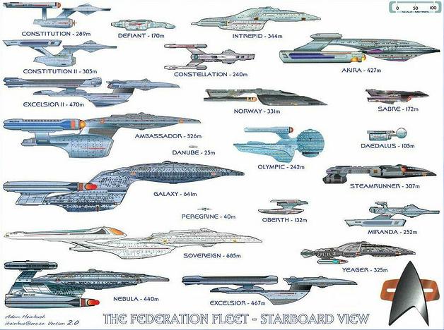 Ratworks m futures spaceship r d star trek for Wohnung star trek design