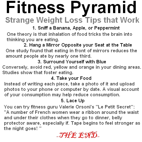 Tips For Effective Weight Loss: Fitness Pyramid