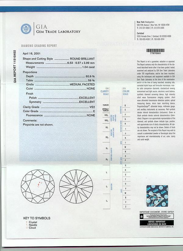 gia diamond chart