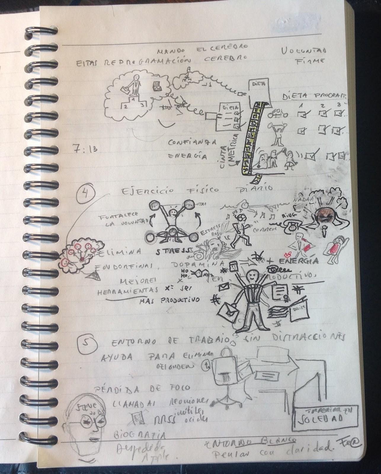 Bocetos procrastinar 2