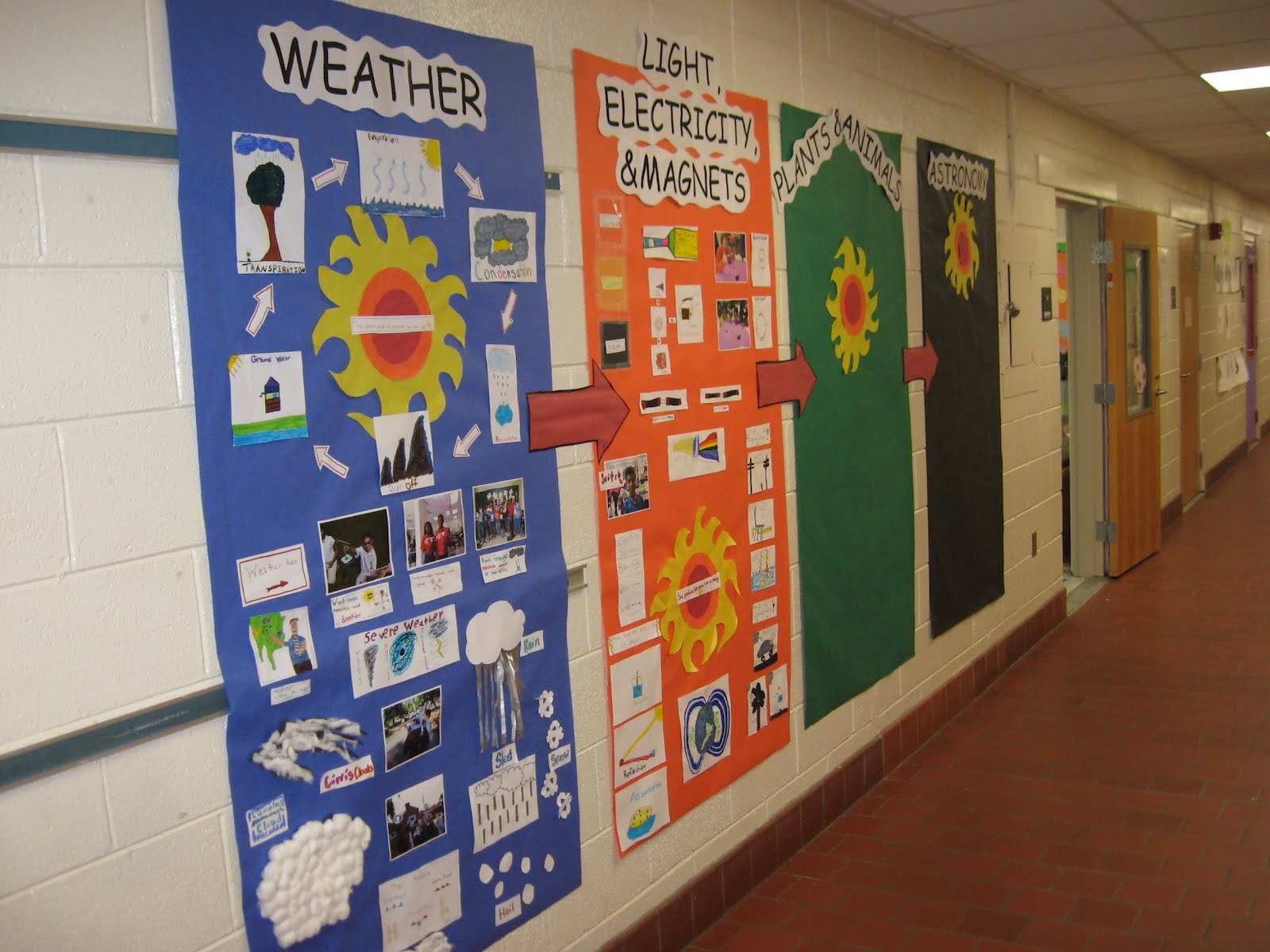 Classroom Ideas Science ~ Science notebooking teaching and technology january