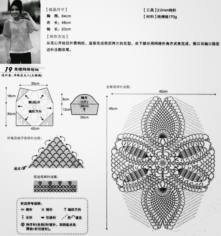 Lujo Patrón De Crochet Piña Festooning - Manta de Tejer Patrón de ...