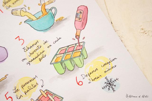 Ilustración de recetas