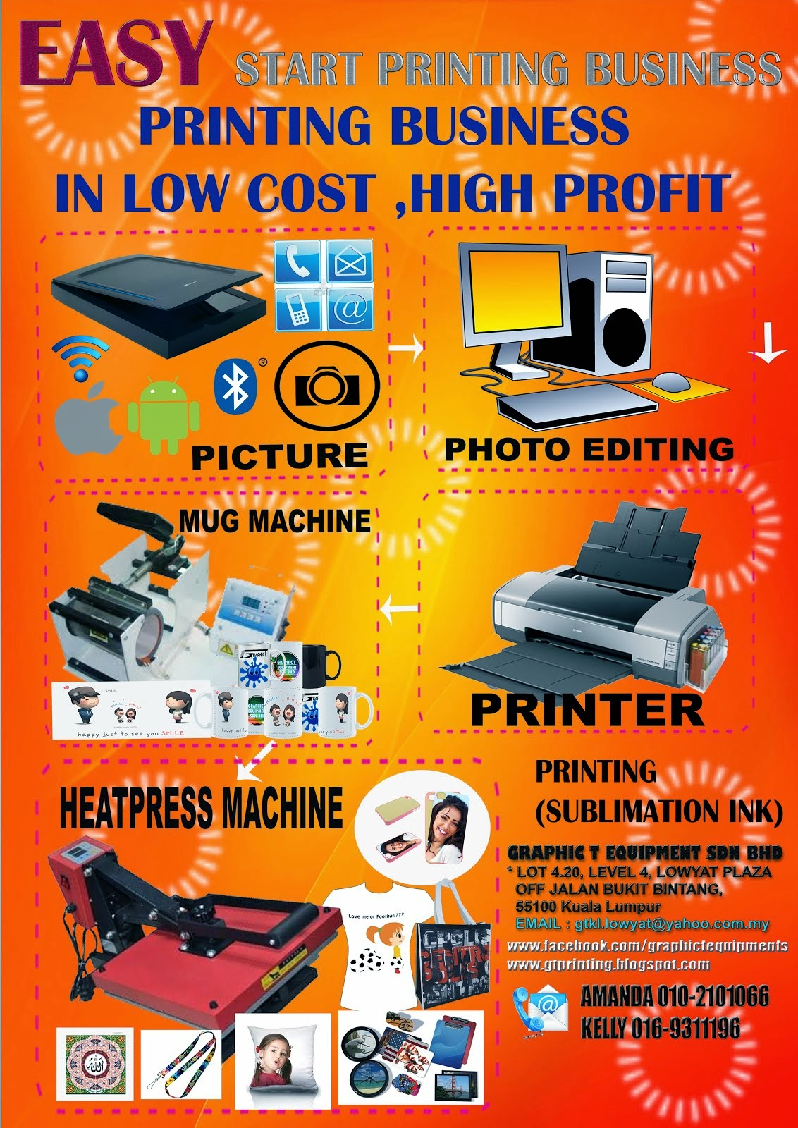 Color printing lowyat - Easy Start Printing Business