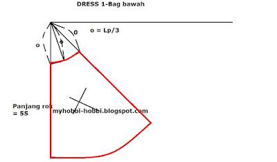 Rok Klok/Cirkle Skirt - Kursus Menjahit
