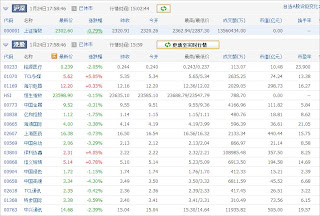 中国株コバンザメ投資ウォッチ銘柄watch20130124