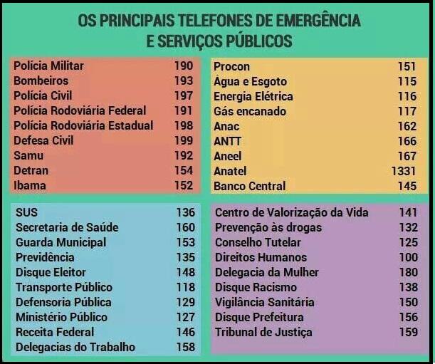 LISTRA DE TELEFONE DE EMERGÊNCIA