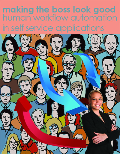 human workflow self service applications SharePoint PeopleSoft