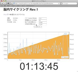 Mt.富士シミュレーション例