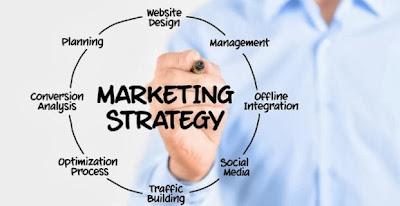 Marketing online tại sao học được làm không được phần 02 ?