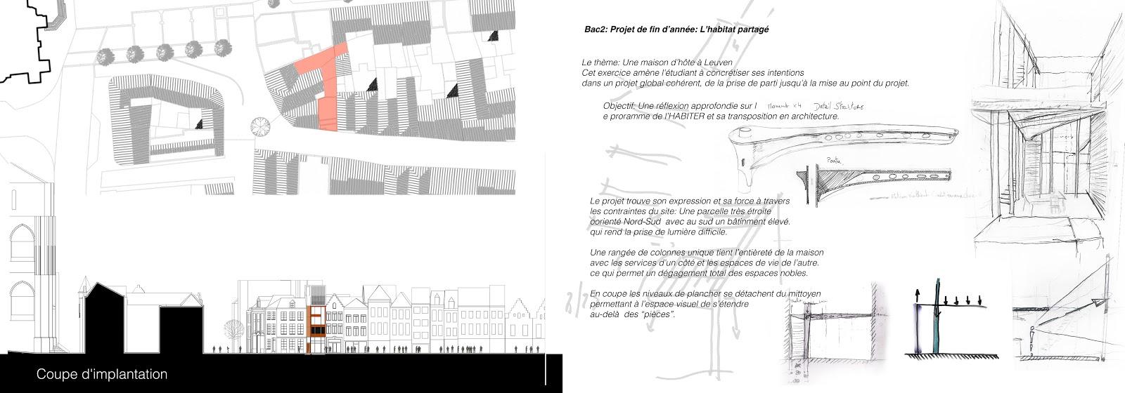Hervorragend Loïc Desiron : Project Architect WO35