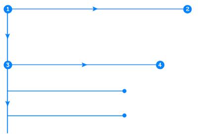 Làm thế nào để khách hàng tập trung vào website bạn 2