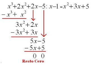Diccionario Matematicas: División Sintética - Método de Ruffini ...