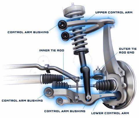 suspension system unit mechanicstips. Black Bedroom Furniture Sets. Home Design Ideas
