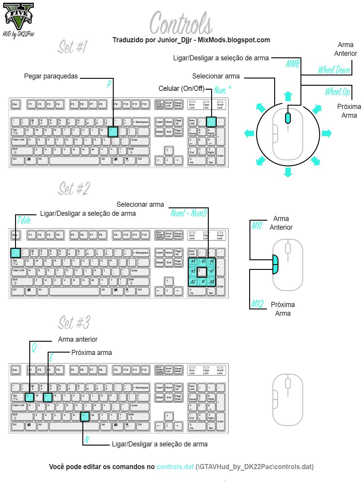 GTA SA - GTA V HUD Next-Gen (PS4 e Xbox One) V0.920