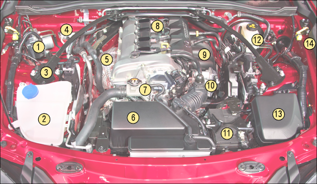 Mazda MX-5 Skyactiv Engine Bay