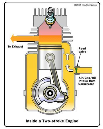 La célula de combustible de la gasolina