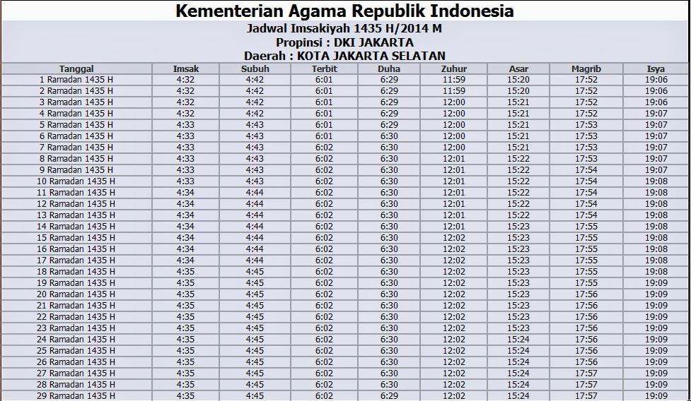 Jadwal Imsakiya / Buka Puasa Daerah Jakarta Selatan