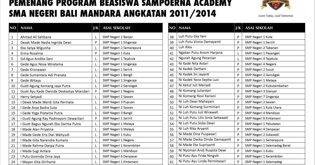 Gede Putra Adnyana Pemenang Sma Negeri Bali Mandara Angkatan 2011 2014