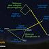 Quan sát hai nhóm sao đặc trưng của bầu trời đêm mùa hè và bầu trời đêm mùa thu trên bầu trời tối 10/11