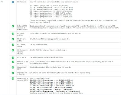 intoDNS kkbruce.net MX記錄測試結果