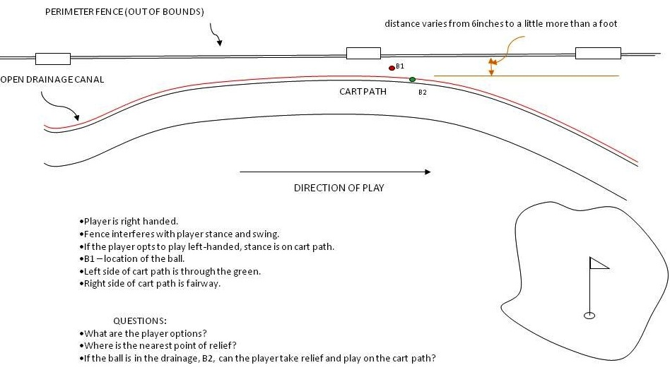 how to play 4 b medley golf