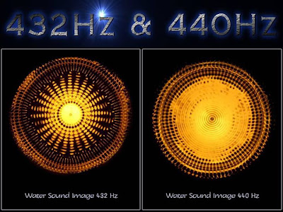 432 hz tuning for guitar