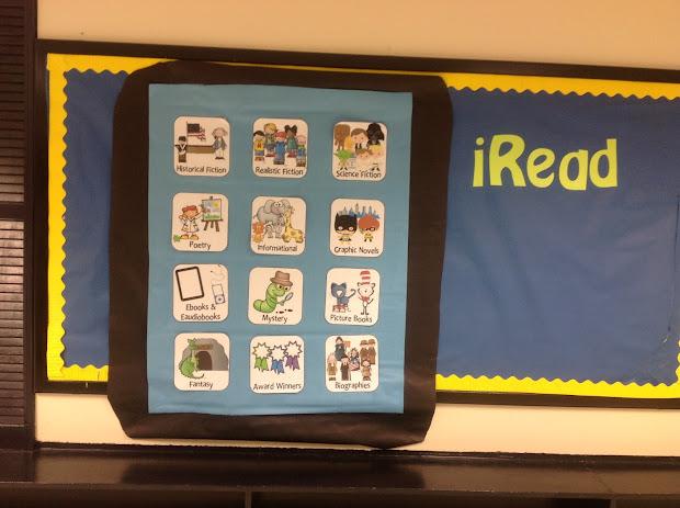 Cool Reading Bulletin Board
