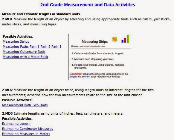 http://www.k-5mathteachingresources.com/2nd-grade-measurement-and-data.html