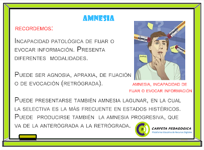 Pizarra: Concepto de amnesia